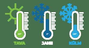 temperatuuri_ikoonid